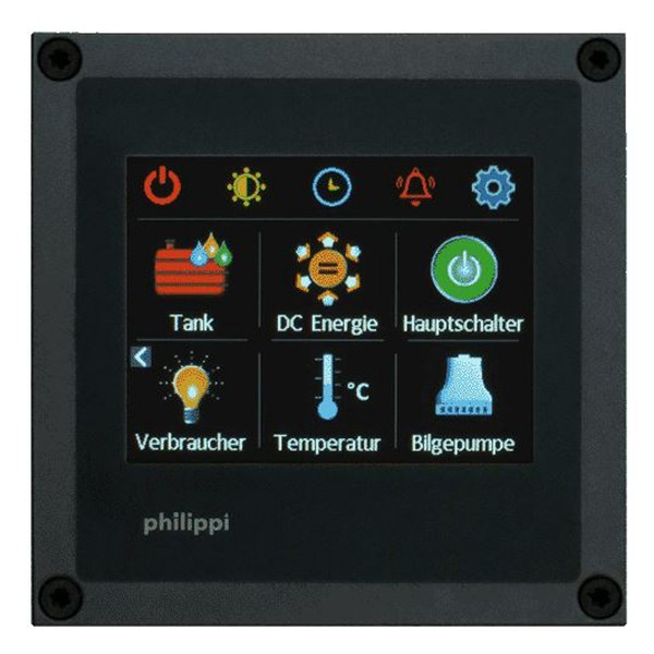 PSM 2 System Monitor