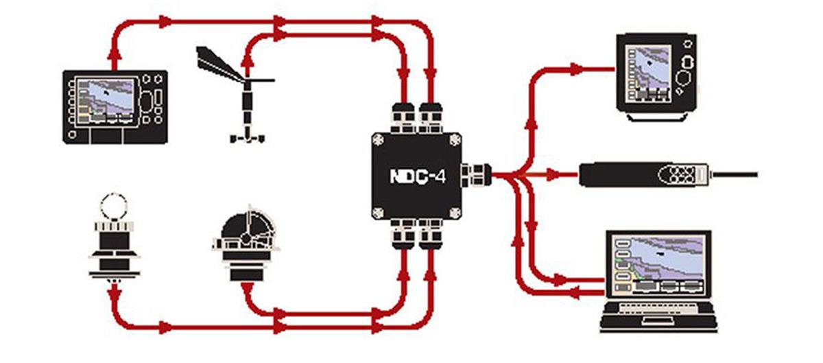 Anschlussbeispiel-NDC-4