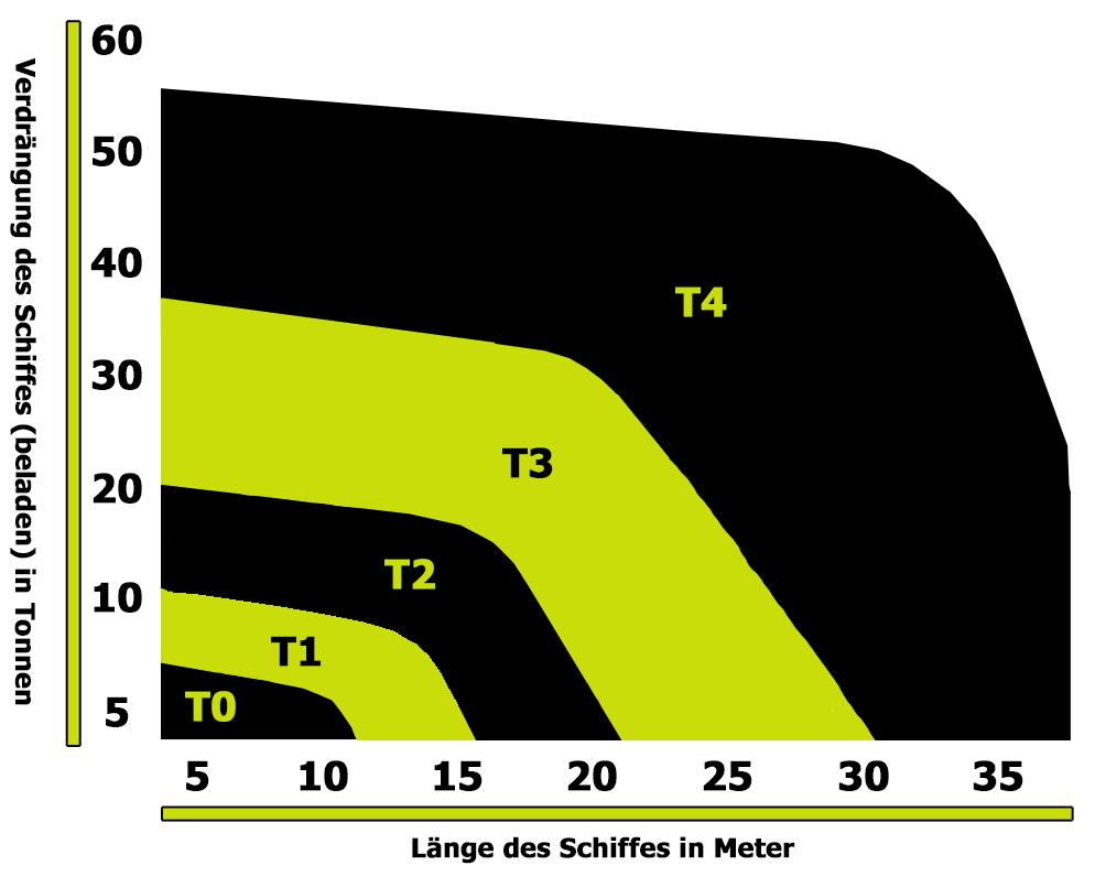 ram-graph
